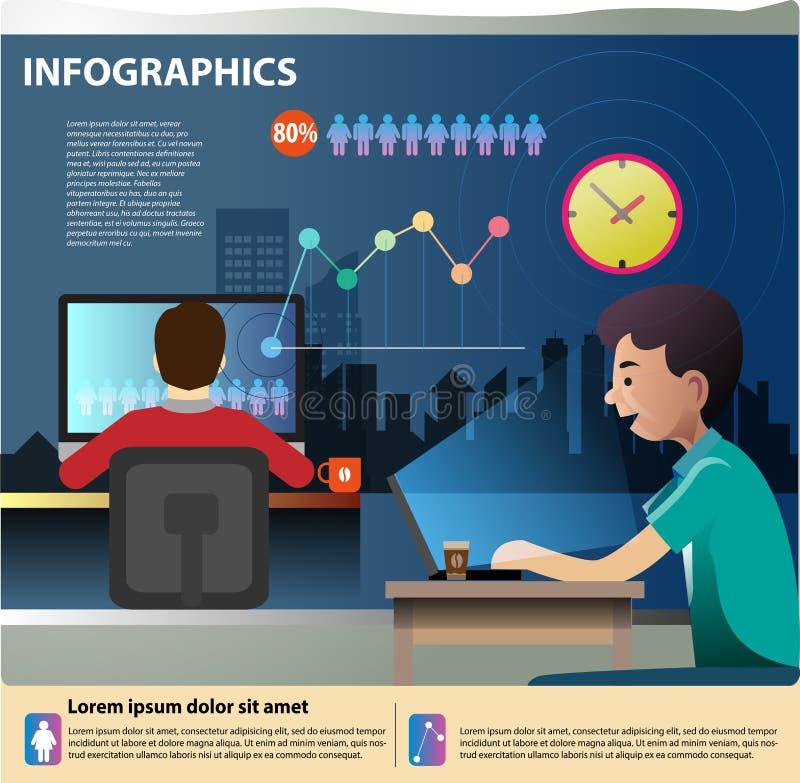 Trabalhos em rede e tecnologia da informação gráficos da informação ilustração do vetor