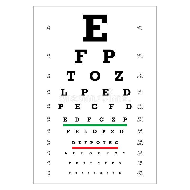 Trace la tabla de la prueba con las letras para el examen de ojo Tes de la carta de ojo stock de ilustración