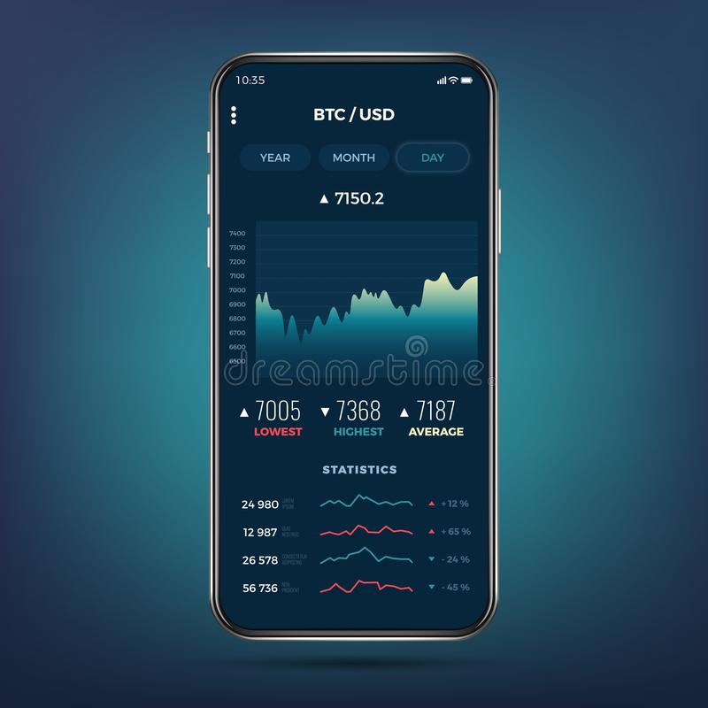 Trade exchange app on phone screen. Mobile banking cryptocurrency ui. Online stock trading interface vector eps 10 royalty free illustration