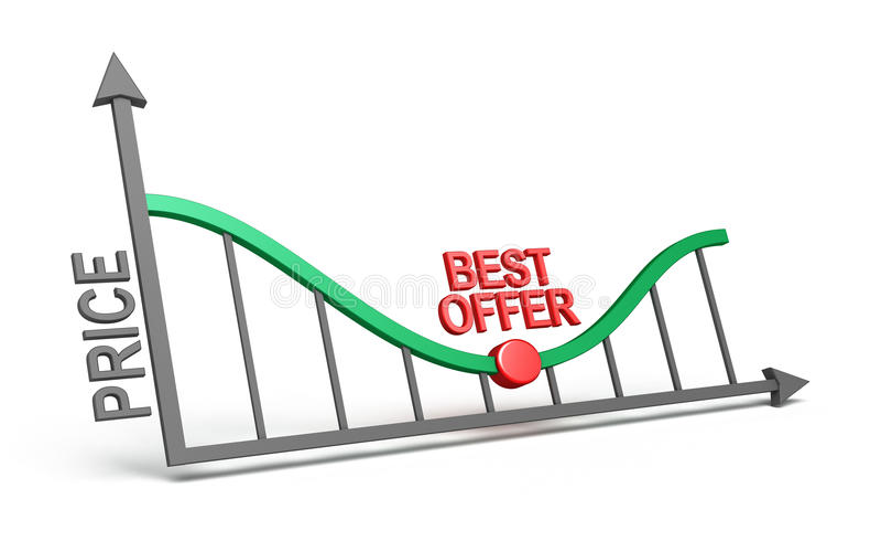 Download Trade graph - best offer stock illustration. Image of figures - 22210812