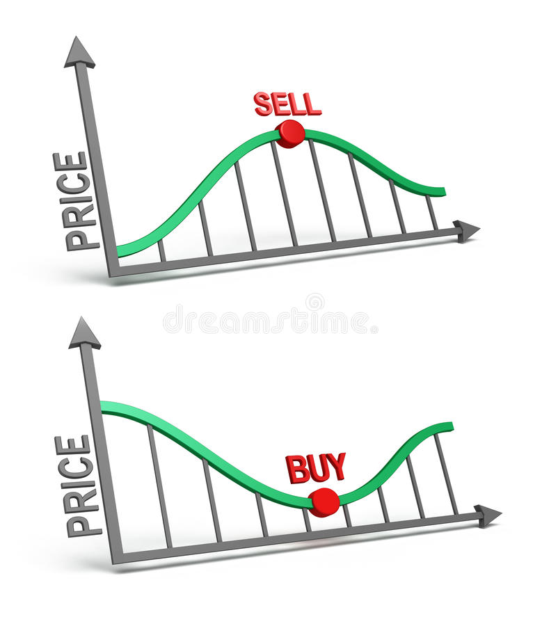 Download Trade graphs - best offers stock illustration. Illustration of analyse - 21908964