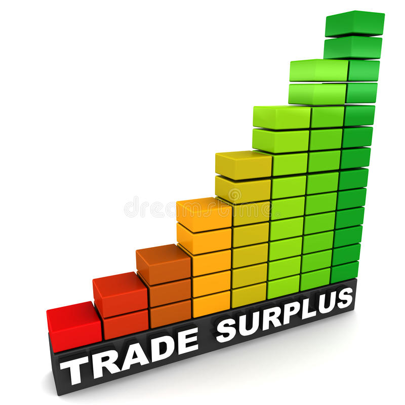 Trade surplus. Graph rising, concept of increasing  for an organization, country or region vector illustration
