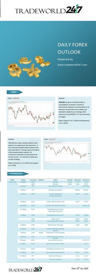 TradeWorld 247 | Services du commerce de forex | Services d'Indicies de forex | Cryptos services de signaux illustration libre de droits