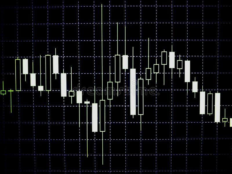 Trading Candlestick chart stock photos