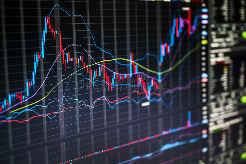 Trading screen. Stock market charts and numbers displayed on trading screen of online investing platform royalty free stock photos