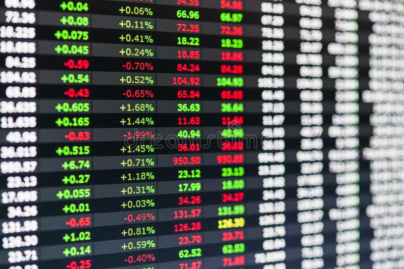 Trading screen. Stock market numbers and financial data displayed on trading screen of online investing platform royalty free stock image