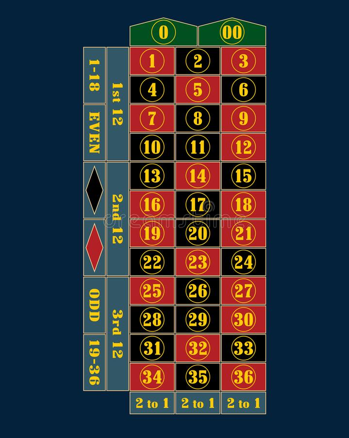 Traditional American Roulette Table vector illustration. Traditional American Roulette blue table with yellow numbers vector illustration vector illustration