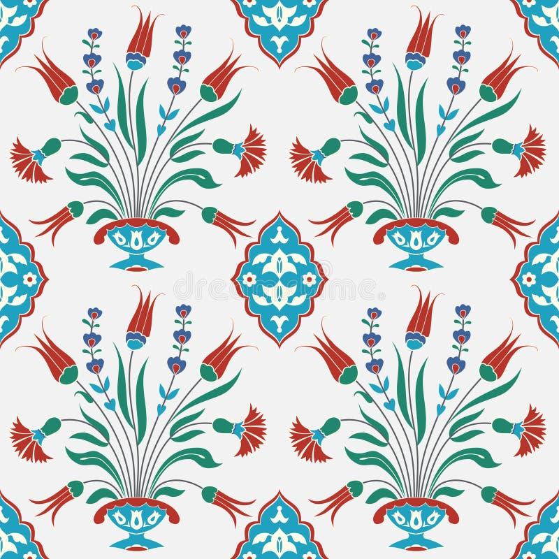 Traditional Ottoman Tulip Watercolor Wall Art Turkish Floral: Traditional Ottoman Turkish Tulip Design Stock Vector