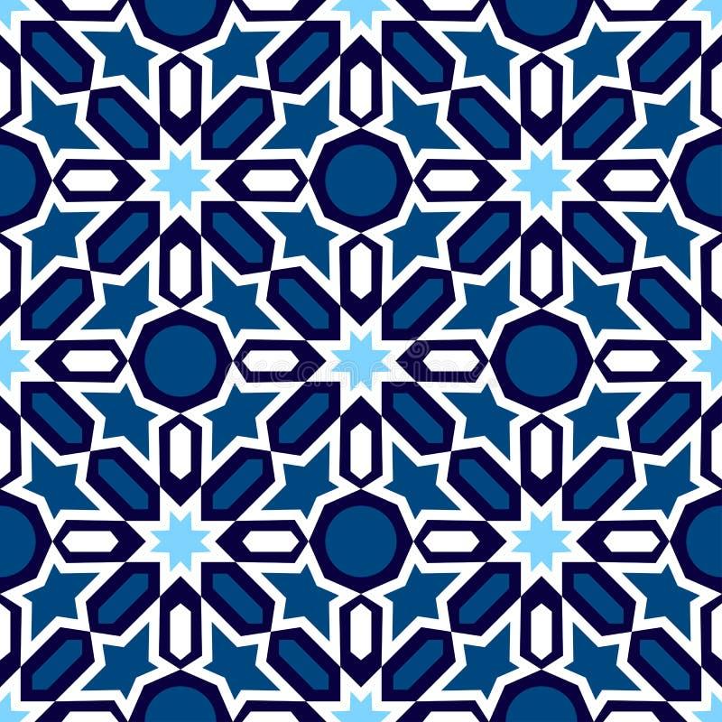 traditionell islamisk modell royaltyfri illustrationer