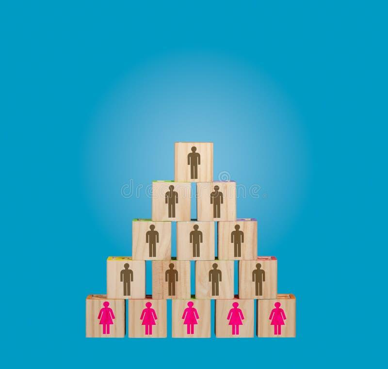 Tradycyjna organizacja z kobietami w służebnych pozycjach fotografia royalty free