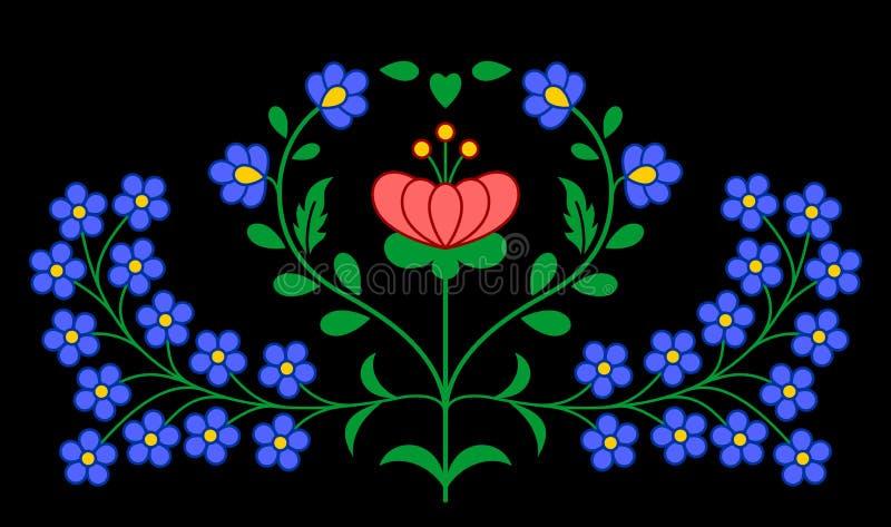 Tradycyjny Węgierski ludowy broderia wzór royalty ilustracja