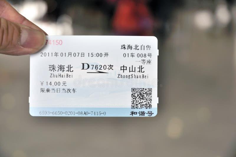 Train Ticket Editorial Stock Image