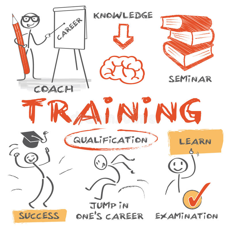 Training and education royalty free illustration