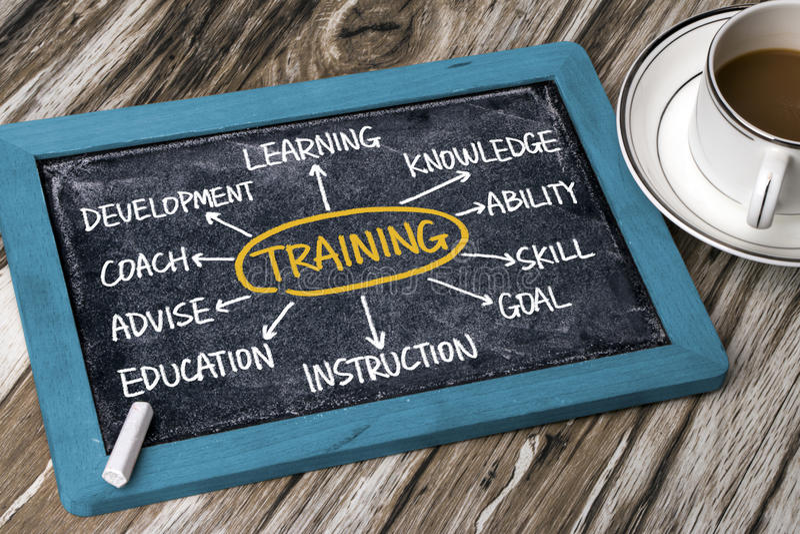 Training flowchart hand drawing on blackboard. Training concept flowchart hand drawing on blackboard stock image