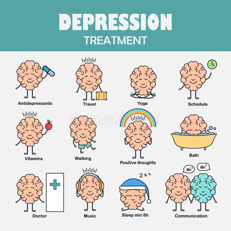 Traitement de dépression Caractère de cerveau de bande dessinée illustration stock