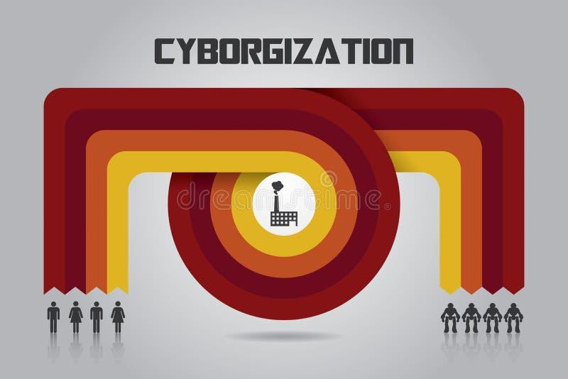 Tranformation Process Infographic vector illustration