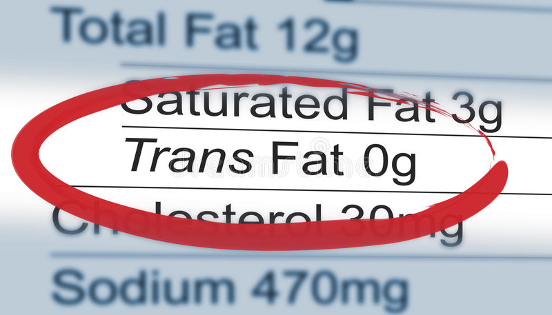 Trans Fat 0g. Close up of a nutritional label centered on Trans Fat content royalty free stock photo
