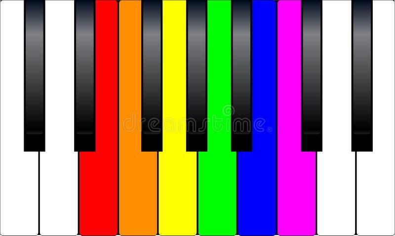 Trans Vrolijke Pianosleutels stock illustratie