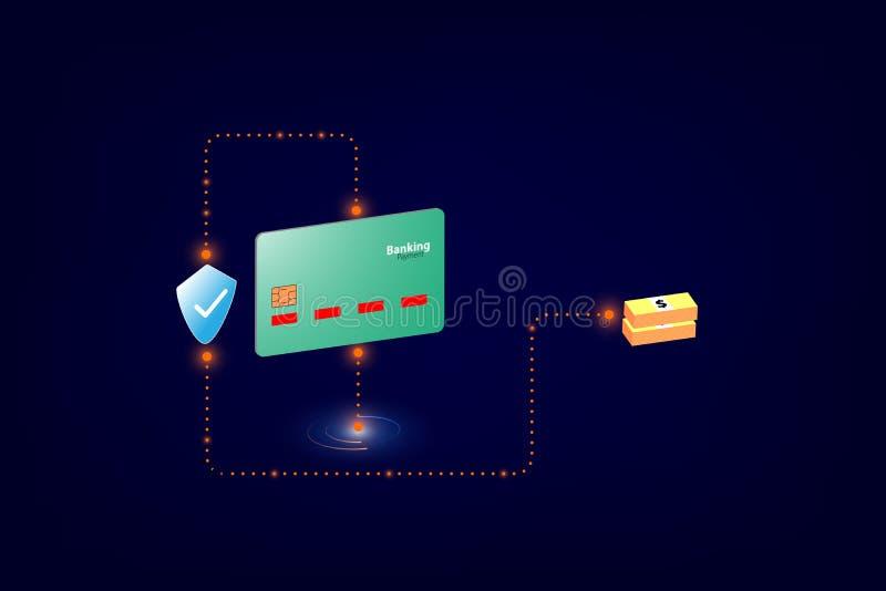 Transazione di sicurezza online di pagamento via la carta di credito Illustrazione di vettore illustrazione vettoriale