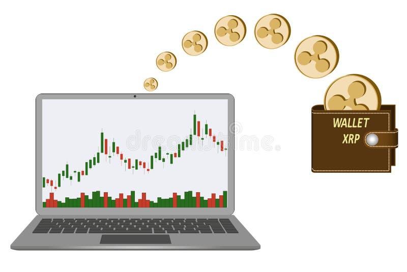 Transférez les pièces de monnaie d'ondulation dans le portefeuille à partir de l'ordinateur portable illustration stock