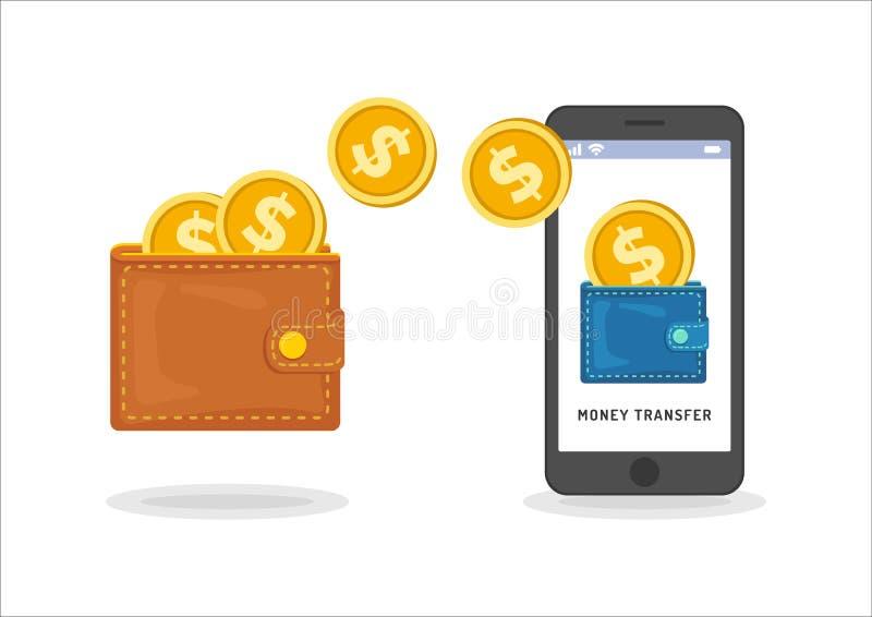 Transferência de dinheiro entre a carteira e o smartphone, denominação lisa Vector a ilustração do pagamento em linha, transação  ilustração royalty free