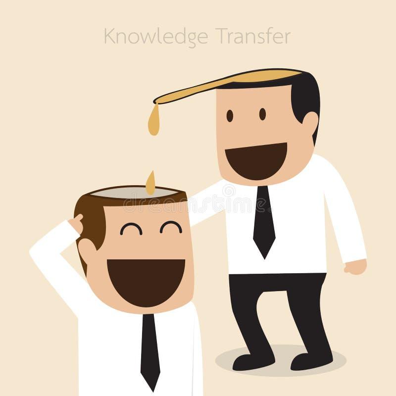 Transferência do conhecimento ilustração do vetor