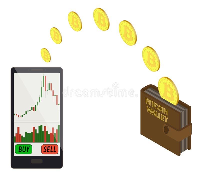 chineză bitcoin piețe