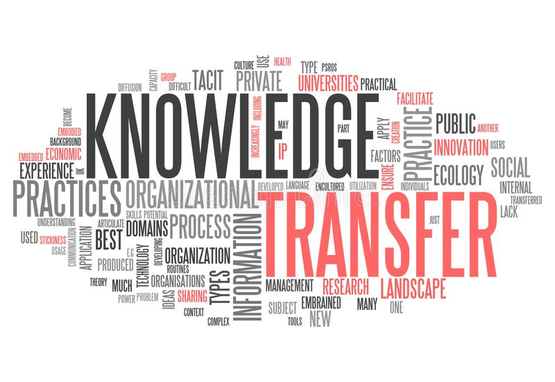 Transferencia del conocimiento de la nube de la palabra stock de ilustración