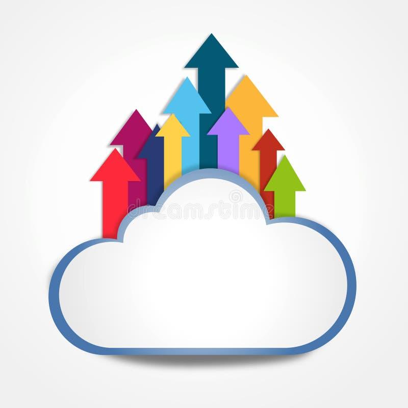 Transferir arquivos pela rede da nuvem de Digitas ilustração royalty free