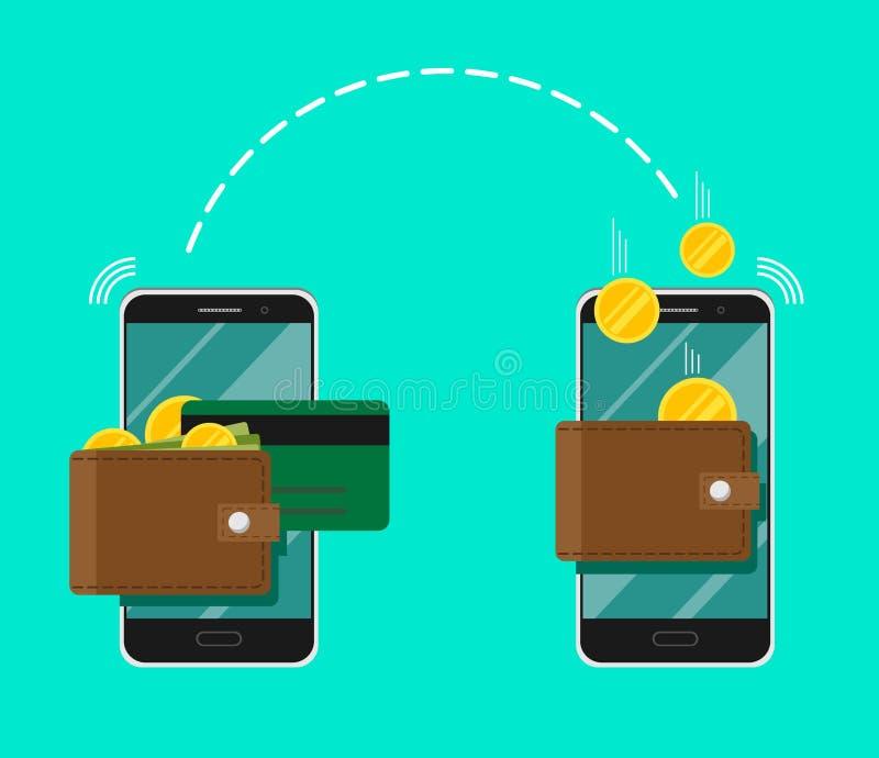 Transfert d'argent par l'intermédiaire d'illustration de vecteur de téléphone portable, de pièces de monnaie et de cartes de créd illustration de vecteur