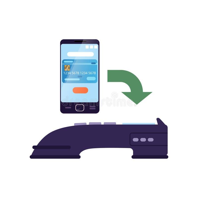 Transfert d'argent sans fil utilisant le smartphone et le Position-terminal d'opérations bancaires Système de paiement mobile Élé illustration stock