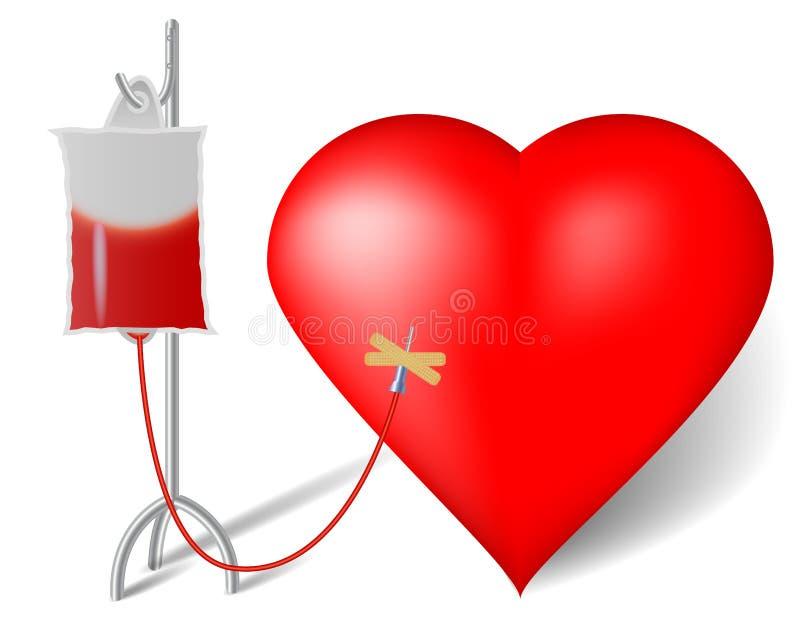 Transfusión de sangre al corazón stock de ilustración