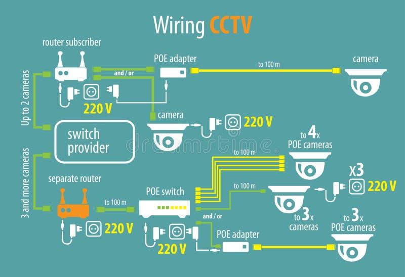 Transparante regeling van verbinding van camera's en video vector illustratie