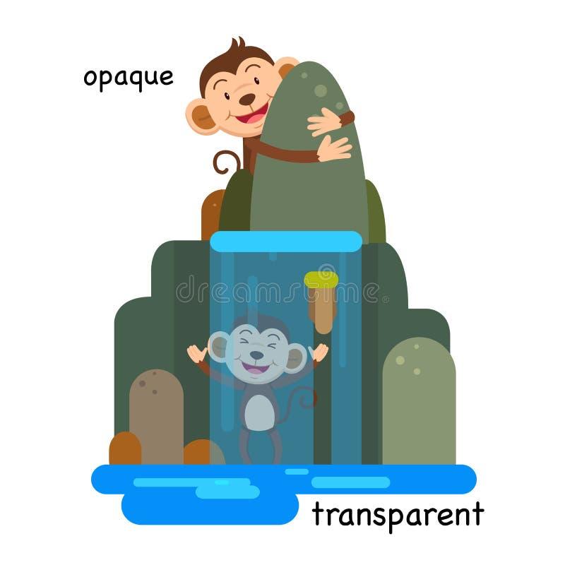 Transparente e opaco opostos ilustração royalty free