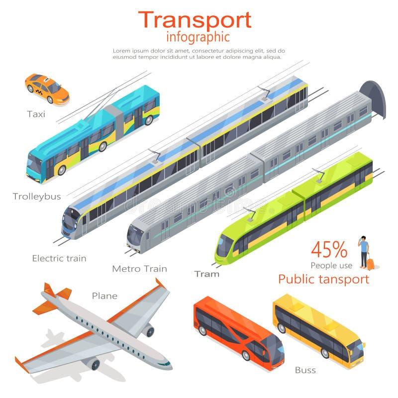 Transport Infographic. Public Transport. Vector. Transport infographic. Public transport. Plane. Bus. Trolleybus. Electric train. Metro train. Trum. 45 percent stock illustration
