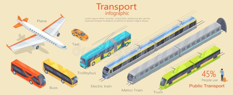 Transport Infographic. Public Transport. Vector. Transport infographic. Public transport. Plane. Bus. Trolleybus. Electric train. Metro train. Trum. 45 percent vector illustration