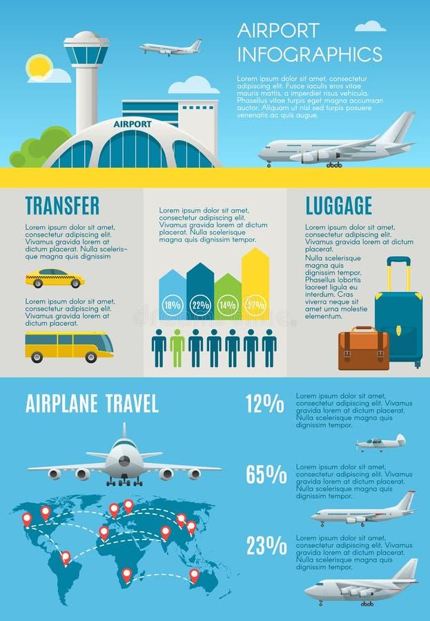 Transporte aéreo infographic con el edificio del aeropuerto, avión, incluyendo carta, iconos y elementos del gráfico Diseño plano stock de ilustración