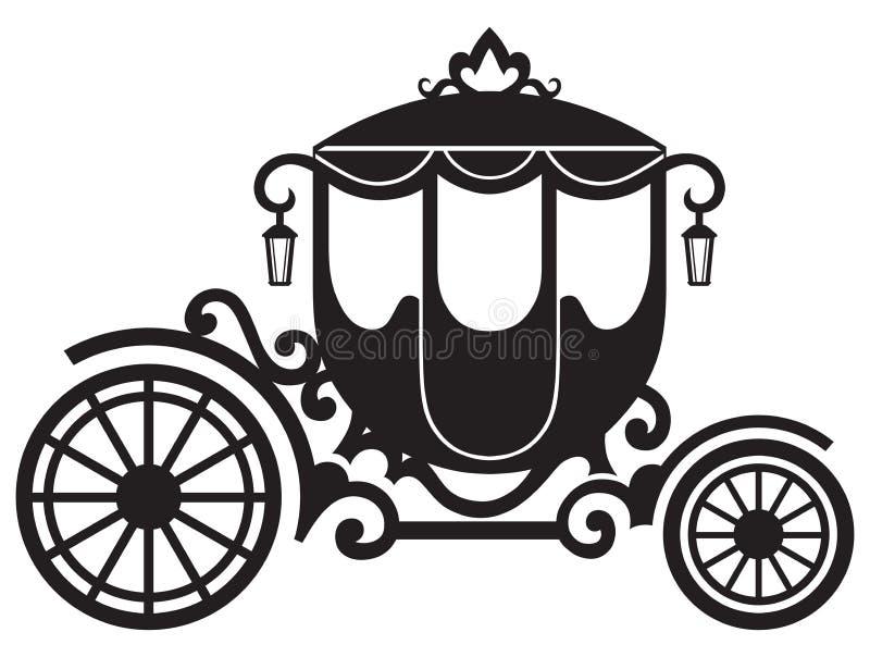 Transporte do vintage ilustração do vetor