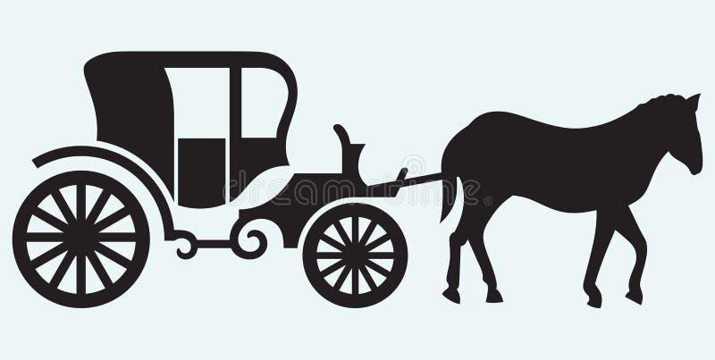 Transporte do vintage e puxado por cavalos ilustração stock