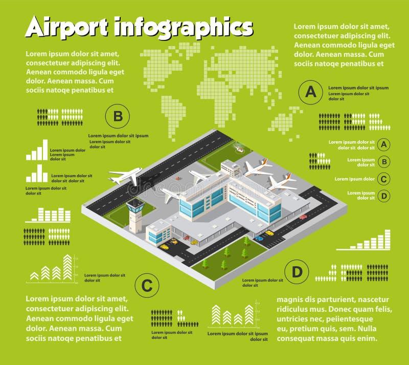 Transports aériens infographic illustration stock