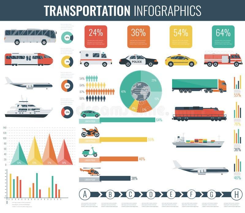 Transportu Infographics set Jednostka i transport publiczny z wykresami i mapami wektor ilustracja wektor