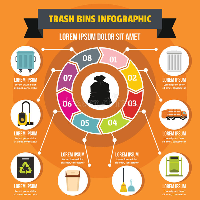 Trash bins infographic concept, flat style. Trash bins infographic banner concept. Flat illustration of trash bins infographic vector poster concept for web royalty free illustration