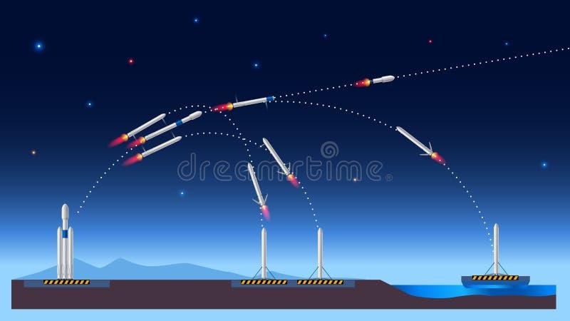 Trasportatore riutilizzabile pesante del razzo di U.S.A. Falco nello spazio Lancio, fase di separazione, atterraggio Schema di vo illustrazione vettoriale