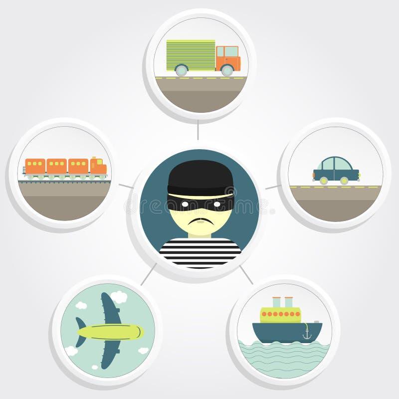 Trasporto di furto