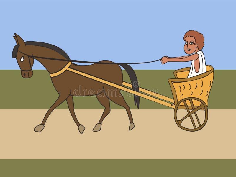 Trasporto nel fumetto antico del mondo illustrazione vettoriale