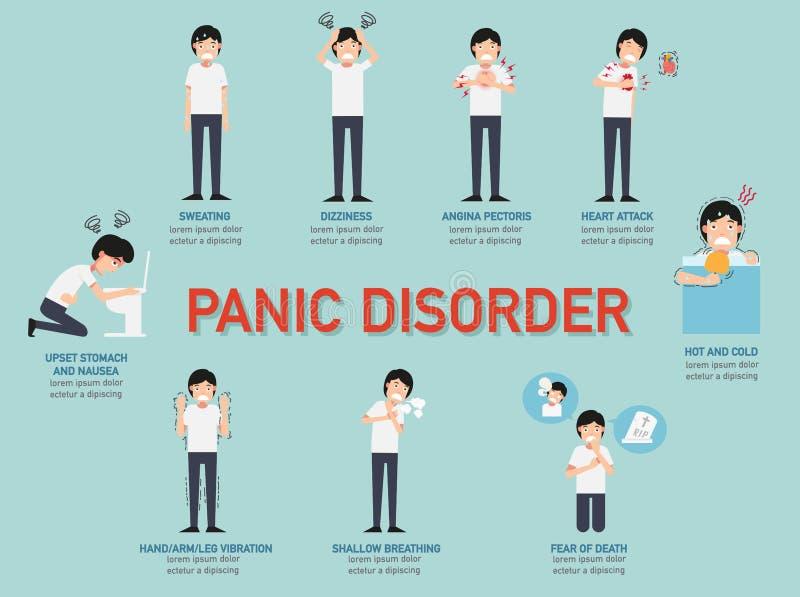 Trastorno de pánico infographic stock de ilustración