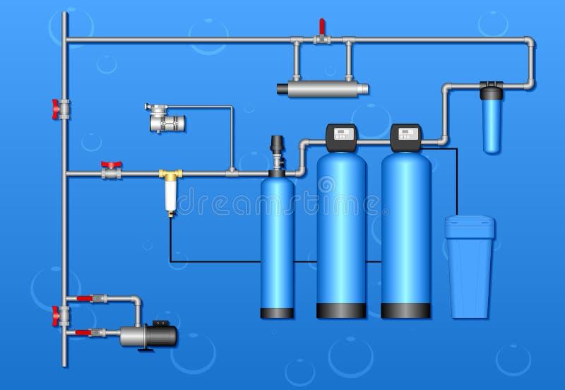 Tratamiento de aguas con la bomba en azul stock de ilustración