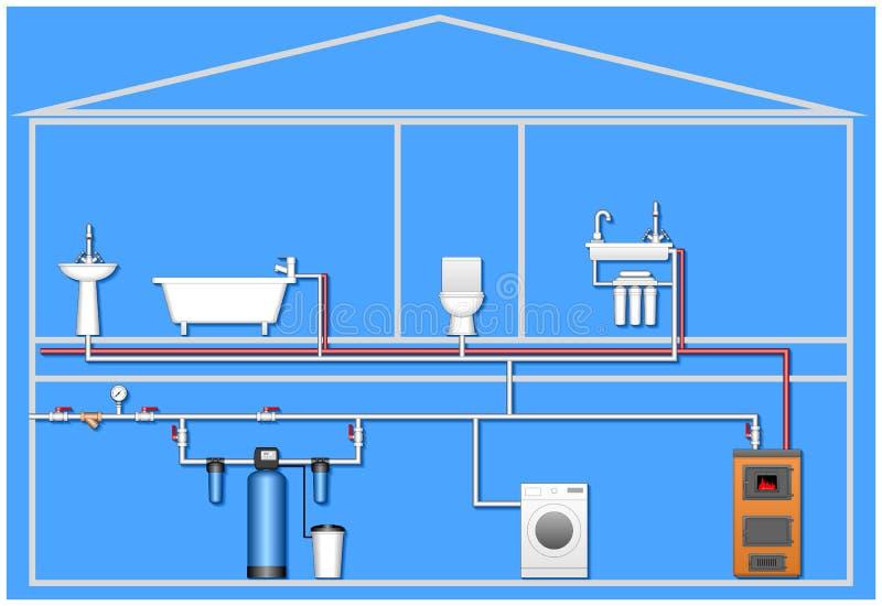 Tratamiento de aguas de la cabaña en azul claro stock de ilustración