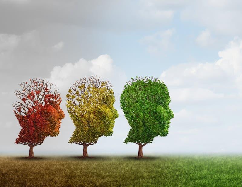 Tratamiento de la demencia stock de ilustración