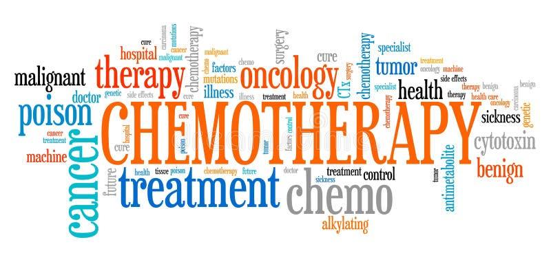Trattamento di Chemo illustrazione vettoriale